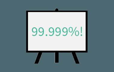 SLA (Service Level Agreement)